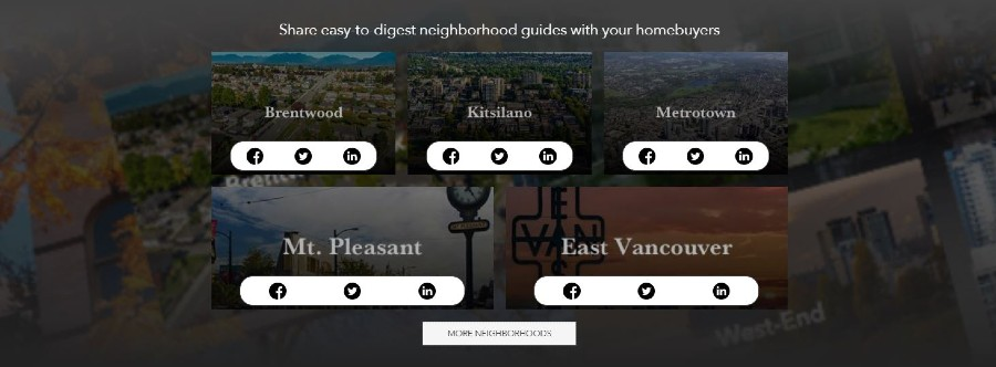 share neighborhood guides